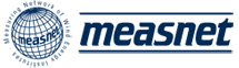 Measnet